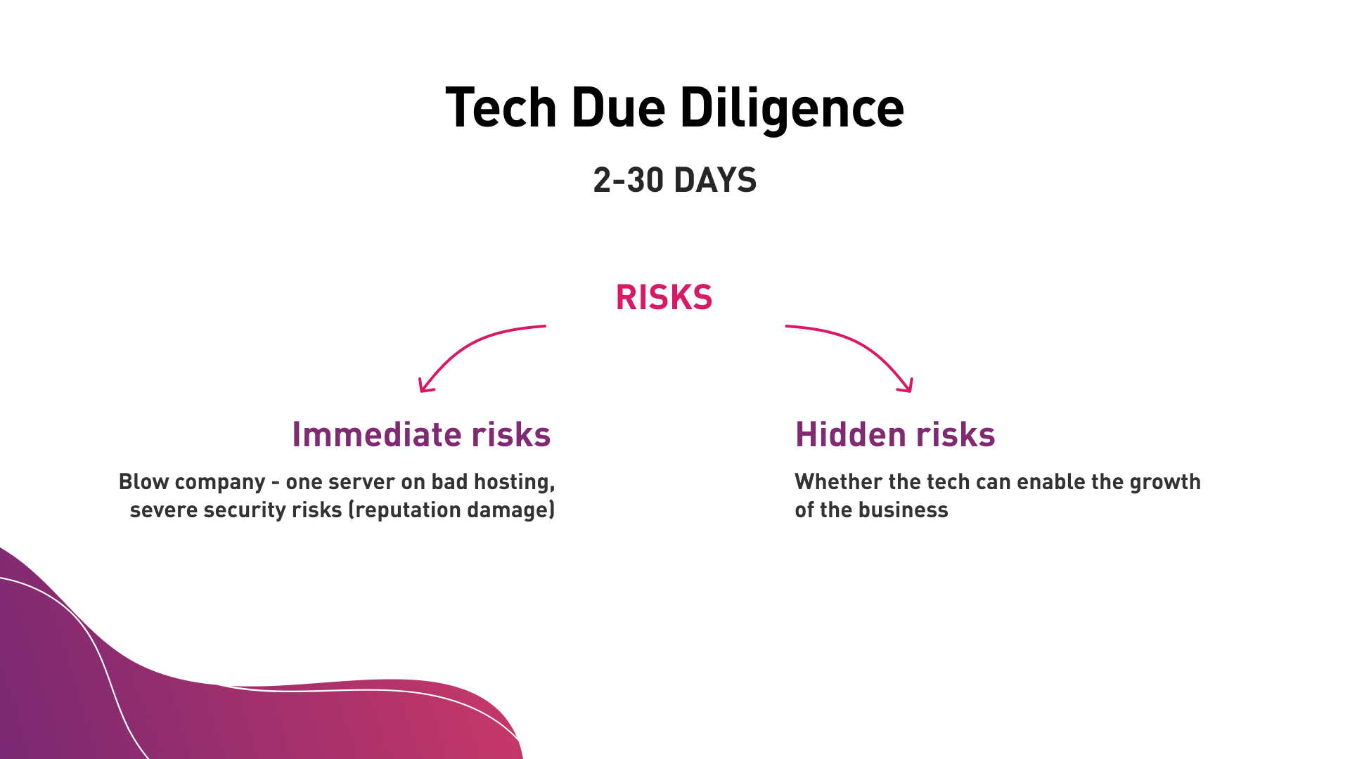Tech Due Diligence