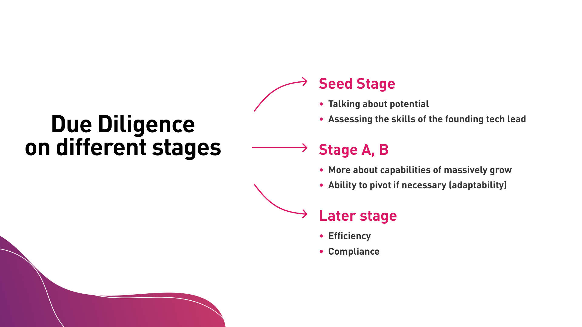 Due-Diligence-On-Different-Stages