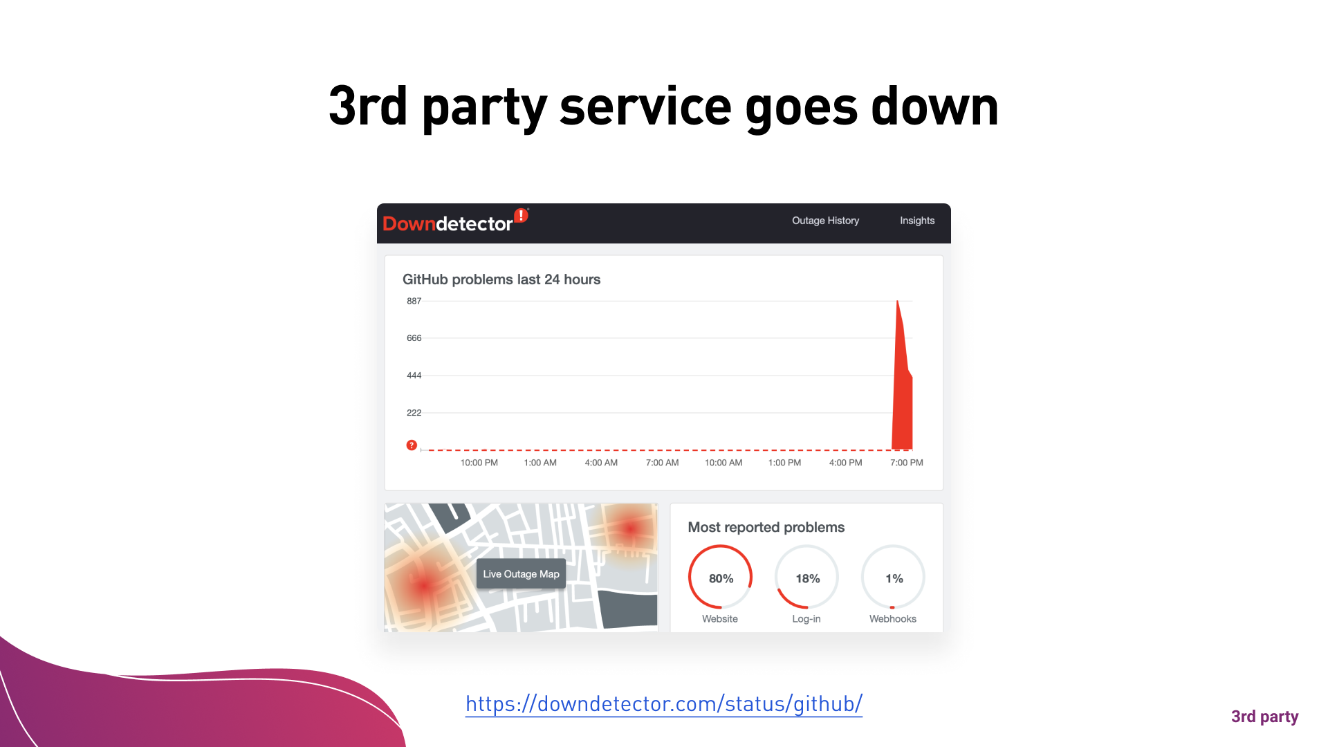 3rd party service goes down