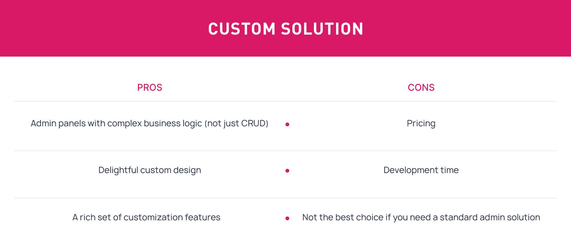 custom solution (2)